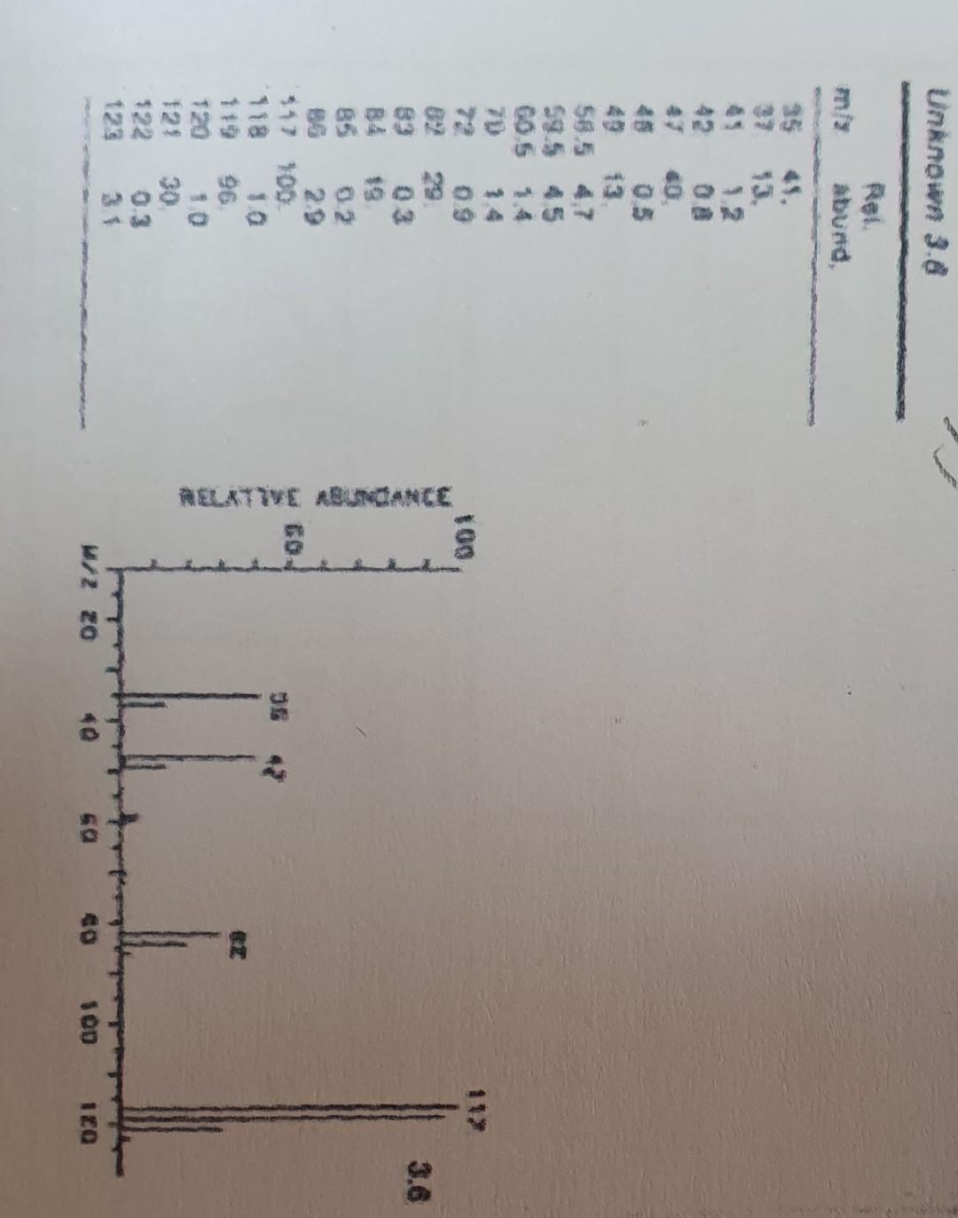 1795 Distance rôles Distance Douilles plastique polyamide PA aø 8; IØ 4 x5mm 10st