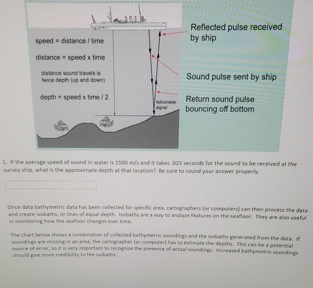 demande Reflected pulse received by ship speed = distance / time distance = speed x time distance sound travels is twice dept