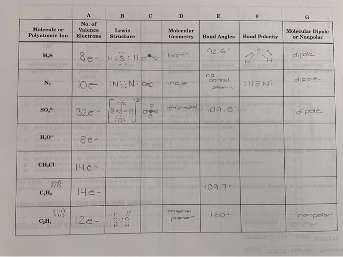 Solved: Please Help Me With H3O+, CH3Cl, C2H6, And C2H4. T ...