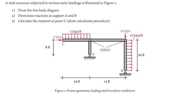 Solved: A Steel Structure Subjected To Various Static Load