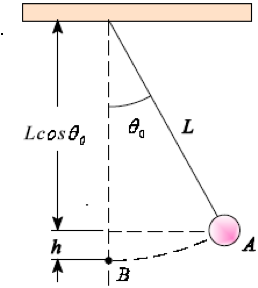 of Calculating bob pendulum swinging speed a the