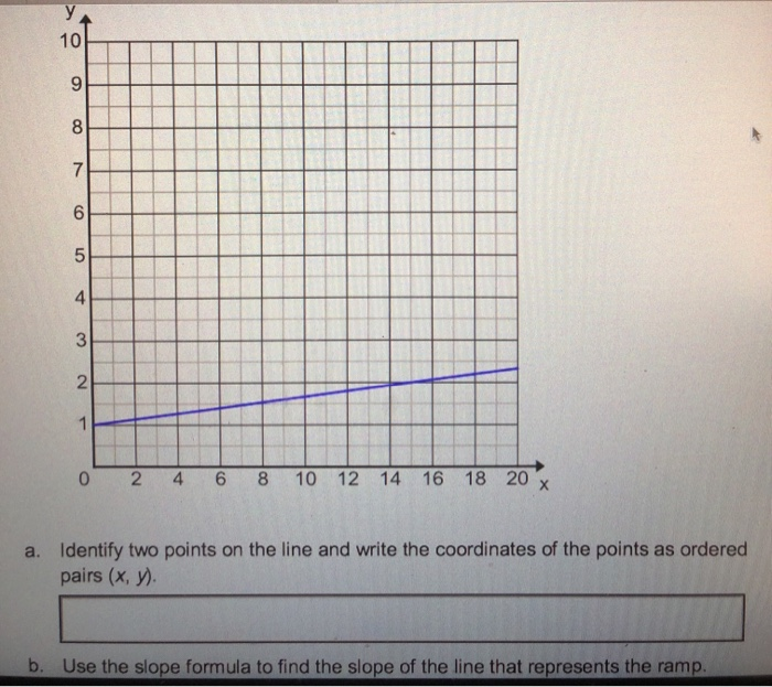 Solved: Use The Slope Formula To Calculate The Slope Of Th