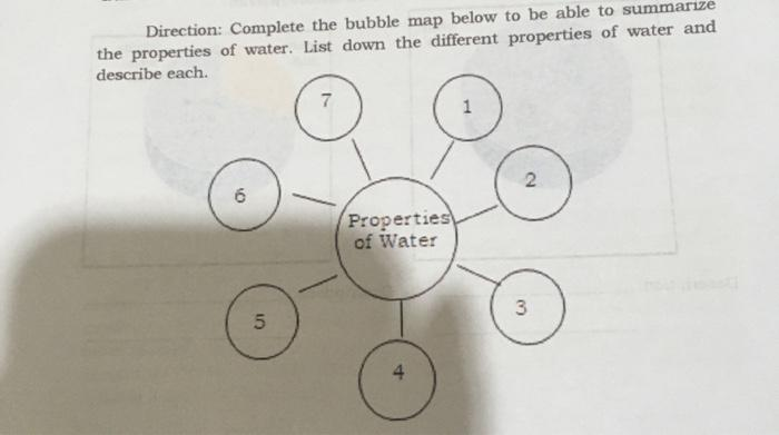 Direction: Complete the bubble map below to be able to summarize the properties of water. List down the different properties