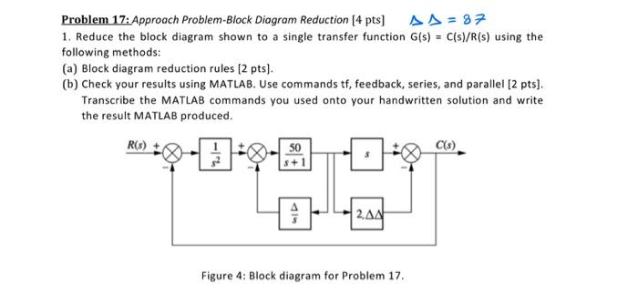 Solved: Problem 17: Approach Problem-Block Diagram Reducti... | Chegg.com
