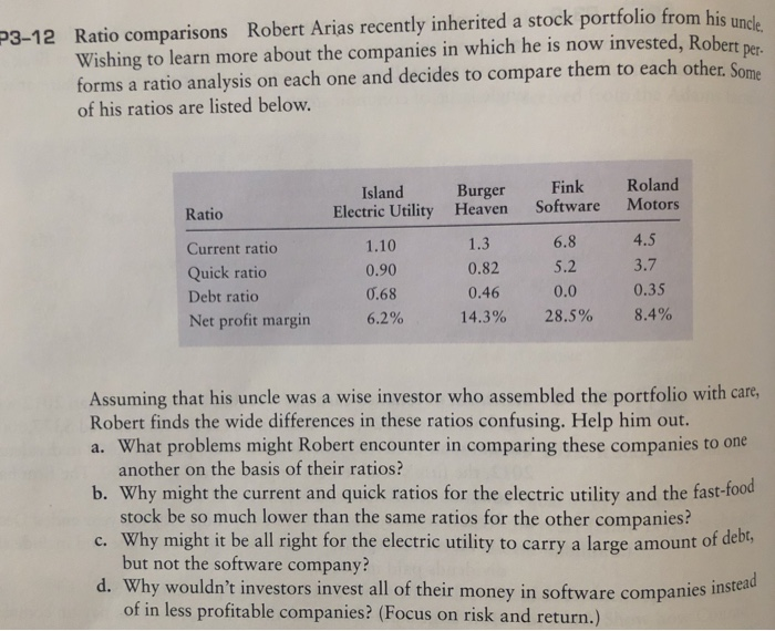 P3-12 Ratio comparisons Robert Arias recently inherited a stock portfolio from his und Wishing to learn more about the compan