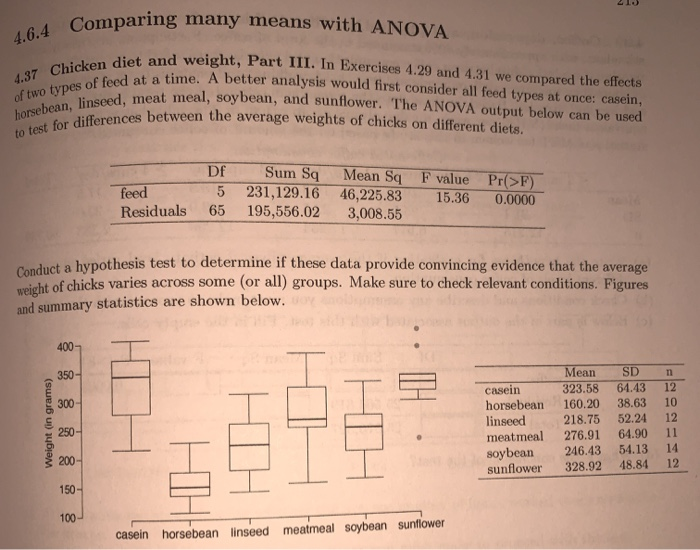 Solved: Comparing Many Means With ANOVA 4.6.4 Comparing 4 ...