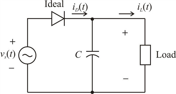 Solved: Draw the circuit diagram of a half-wave rectifier ...