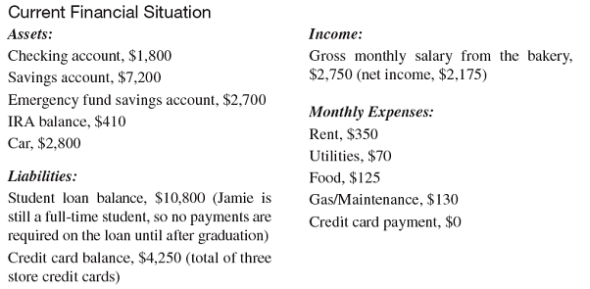 Solved Consumer Credit Advantages Disadvantages Source And Chegg Com