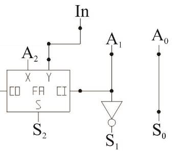 Solved: Use contraction beginning with an 8-bit adder-sub ... on 4-bit multiplier circuit diagram, 32-bit alu design diagram, 8-bit comparator, for layout and gate transistor diagram,