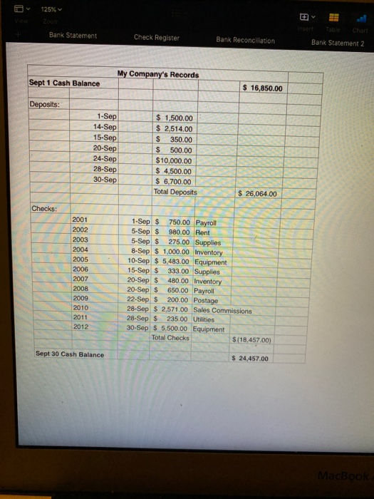 Solved: E5-16 Bank Reconciliation Identify Each Of The Fol ...