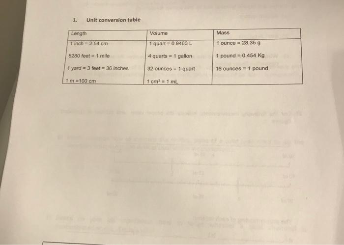Unit Conversion Table Length Volume