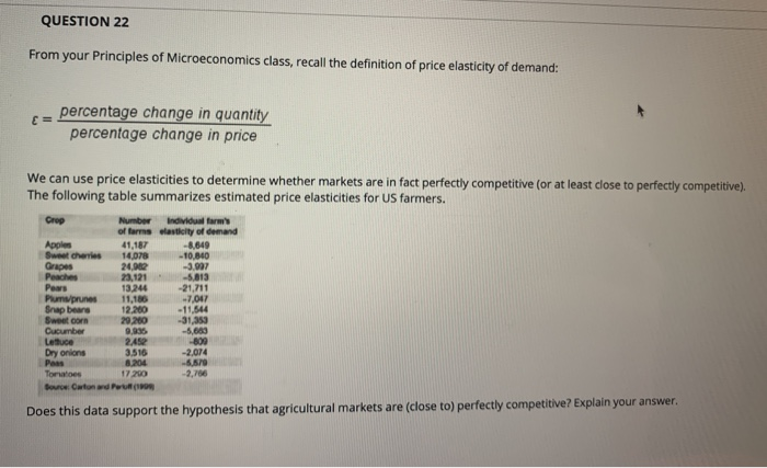 Solved Question 22 From Your Principles Of Microeconomics