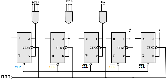 Solved   A  Draw The Circuit Diagram For A Mod