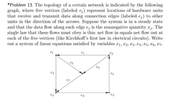 Solved: Problem 20. Solve The Network System Of Problem 13 ...