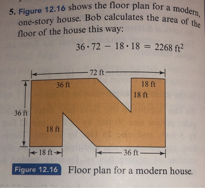 Solved Jan For A Modern Ates The Area Of The 5 Figure 1