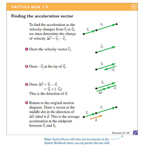 Solved  Figure Ex1 9 Shows Five Points Of A Motion Diagram