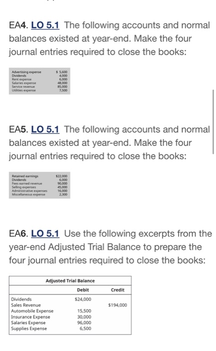 Solved: EA4  LO 5 1 The Following Accounts And Normal Bala