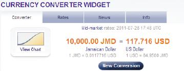 Dream Vacation To Jamaica A Chegg