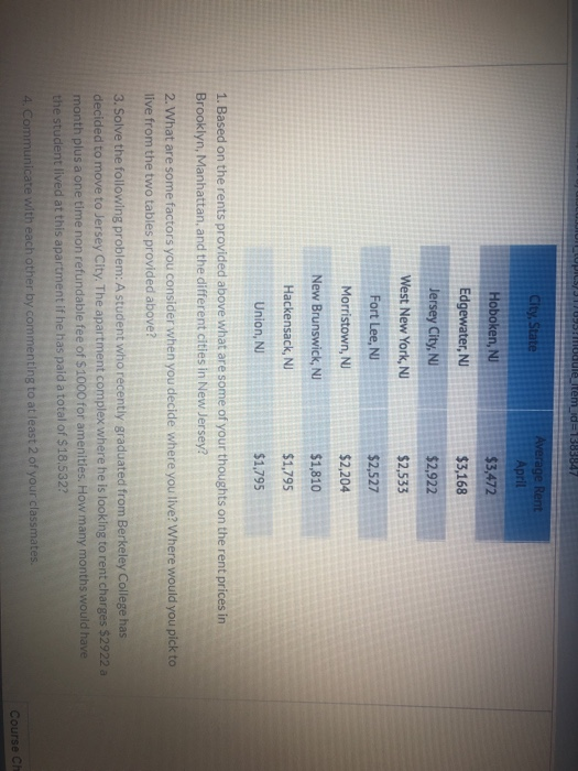 average rent jersey city