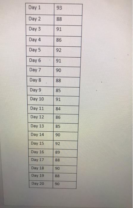Day 1 day 2 day 3 day 4 day 5 day 6 day 7 day 8 20 | day 9 day 10 91 day 11 day 12 day 13 day 14 day 15 day 16 day 17 day 18