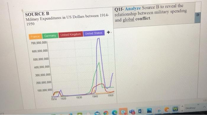 Q1f- Analyze Source B to reveal the relationship between military spending and global conflict. SOURCE B Military Expenditure