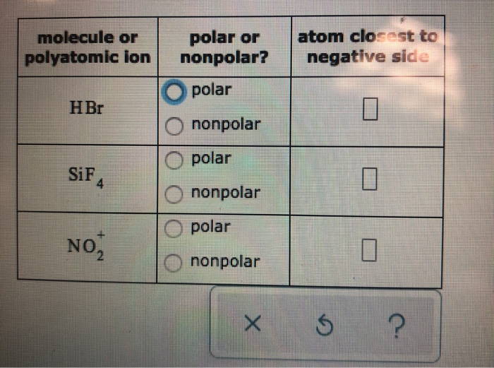 Solved Molecule Or Polyatomic Ion Polar Or Nonpolar Atom Chegg Com