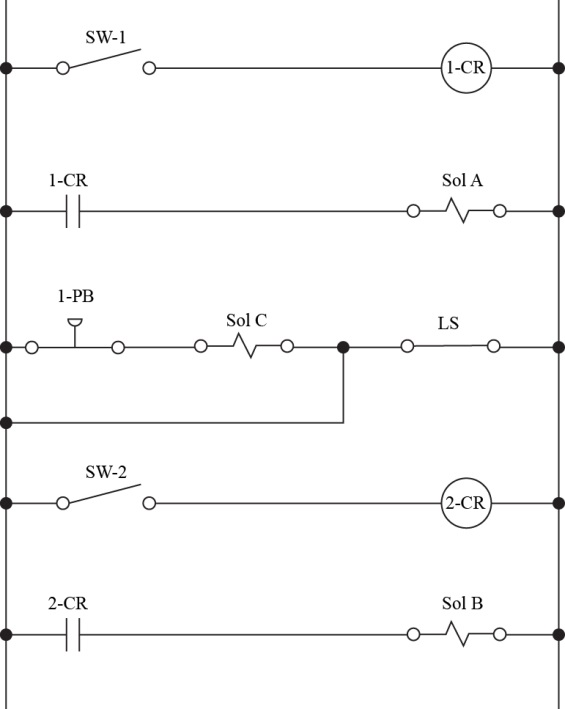 Solved Design A Ladder Diagram For The Electrical Control Of T Chegg Com
