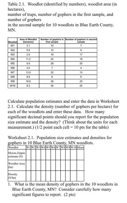 Table 2.1. Woodlot (identified By Numbers), Woodlo ...