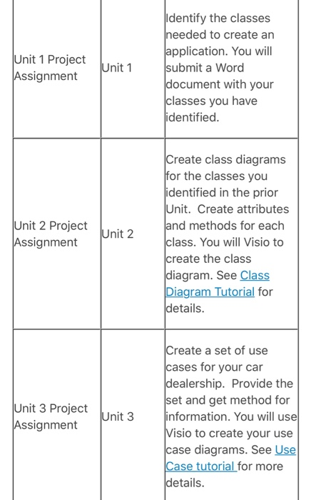 Solved: The Objective Of This Course Project Is To Create