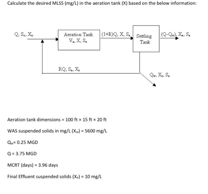 Solved Calculate The Desired Mlss Mg L In The Aeration Chegg Com