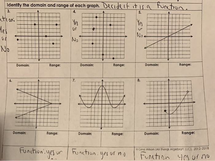Solved: Identify The Domain And Range Of Each Graph. Decid ...