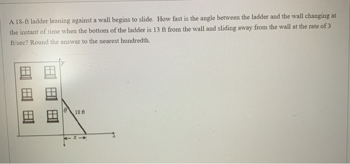 Solved A 18 Ft Ladder Leaning Against A Wall Begins To Sl Chegg Com