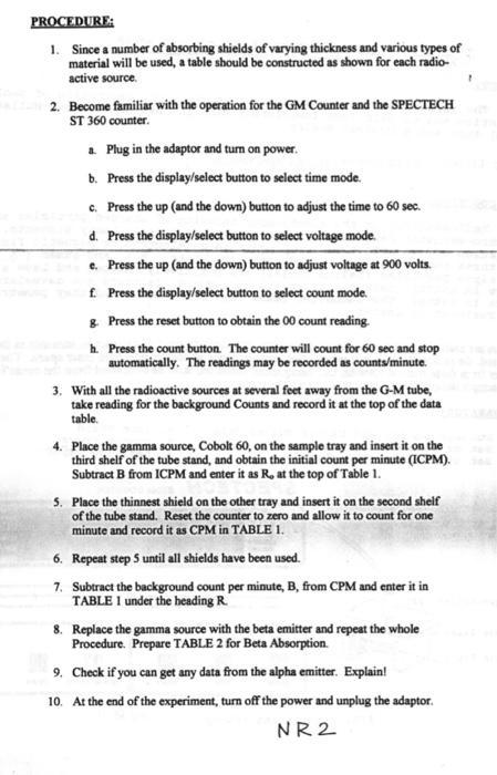 School write ups
