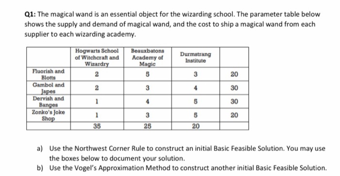 Solved Q1 The Magical Wand Is An Essential Object For Th Chegg Com Durmstrang once had the darkest reputation of all eleven wizarding schools, though this was never entirely merited. chegg