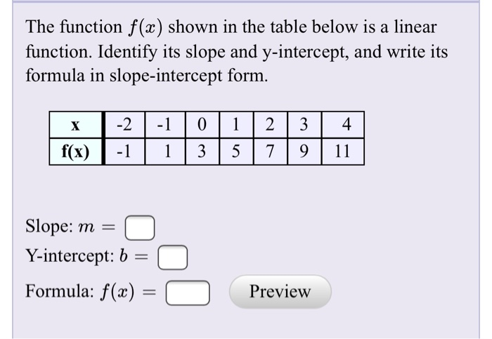 slope intercept form table  Solved: The Function F (x) Shown In The Table Below Is A L ...