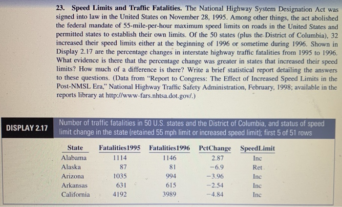 23 Speed Limits And Traffic Fatalities The Natio Chegg Com