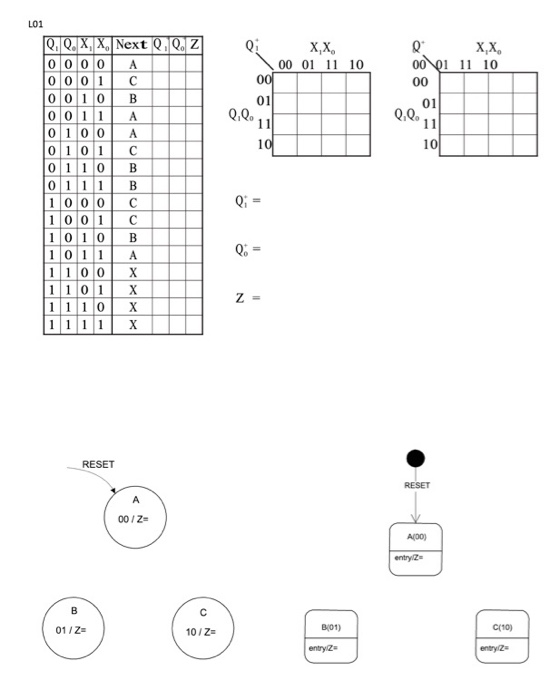 Solved Design The Sequential Circuit Assume The Z 1 Wh Chegg Com
