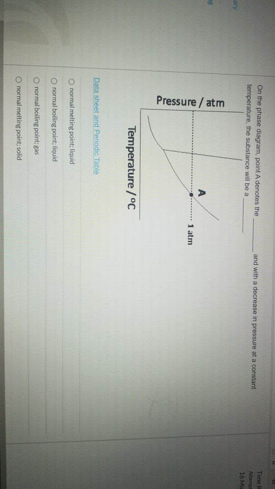 Solved  On The Phase Diagram  Point A Denotes The Temperat