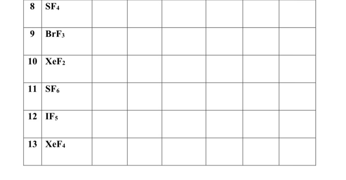 Solved Complete The Following Table By Using Your Lewis E Chegg Com