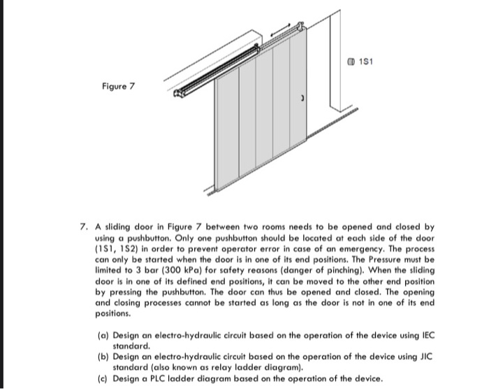 151 Figure 7 3 7 A Sliding Door In Figure 7 Betwe Chegg Com