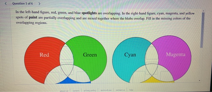 Solved Question 1 Of 6 In The Left Hand Figure Red Gr Chegg Com