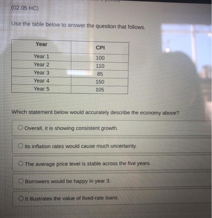 (02.05 HC) Use the table below to answer the question that follows. Year CPI Year 1 Year 2 Year 3 Year 4 100 110 85 150 105 Y