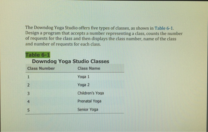 Solved The Down Dog Yoga Studio Offers Five Types Of Clas Chegg Com