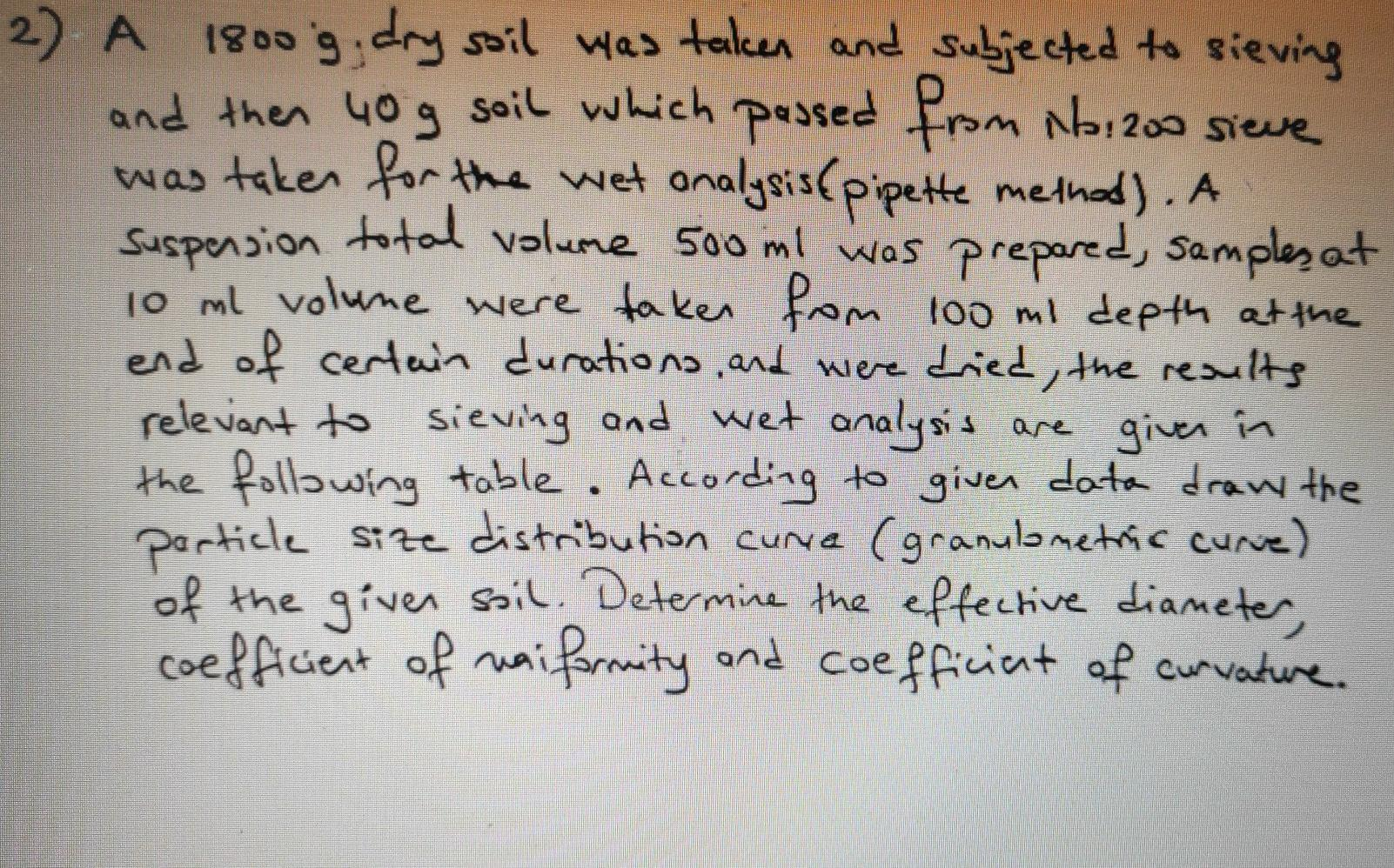 2) A 1800 g, dry soil was taken and subjected to sieving and then 40 g soil which passed from No,200 sieve was taken for the