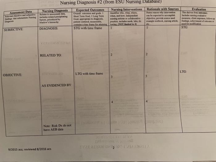 Nursing Diagnosis #2 (from ESU Nursing Database) Nursing Diagnosis Assessment Data Expected Outcomes Nursing Interventions Ra