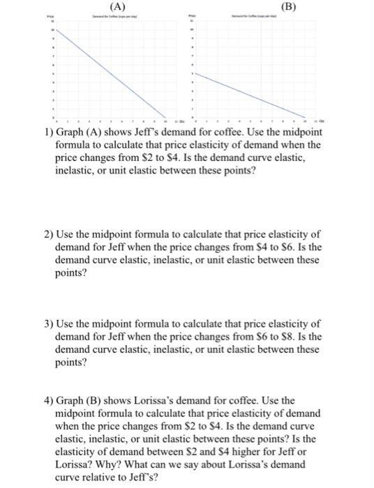 Solved B 1 Graph A Shows Jeff S Demand For Coffee U
