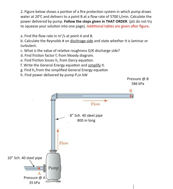 """0.840/"""" OD x 0.622/"""" ID 1//2/"""" Schedule 40 Pipe x 6/"""" Long 0.109/"""" Wall Thickness"""