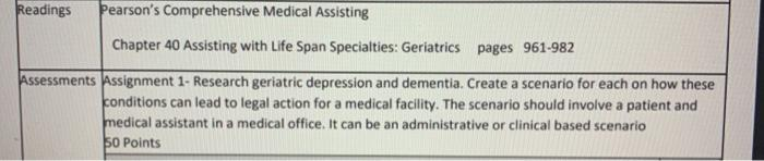 Readings Pearsons Comprehensive Medical Assisting Chapter 40 Assisting with Life Span Specialties: Geriatrics pages 961-982