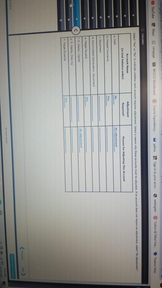 wcccd blackboard login