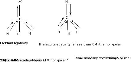 Solved Comparing Ch3br Polar And Ch4 Non Polar Electron Chegg Com